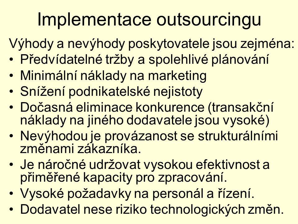 Implementace outsourcingu Výhody a nevýhody poskytovatele jsou zejména: Předvídatelné tržby a spolehlivé plánování Minimální náklady na marketing Snížení podnikatelské nejistoty Dočasná eliminace konkurence (transakční náklady na jiného dodavatele jsou vysoké) Nevýhodou je provázanost se strukturálními změnami zákazníka.