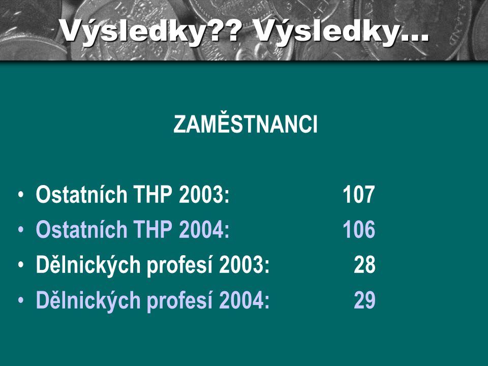 Výsledky?? Výsledky… ZAMĚSTNANCI Ostatních THP 2003: 107 Ostatních THP 2004: 106 Dělnických profesí 2003: 28 Dělnických profesí 2004: 29