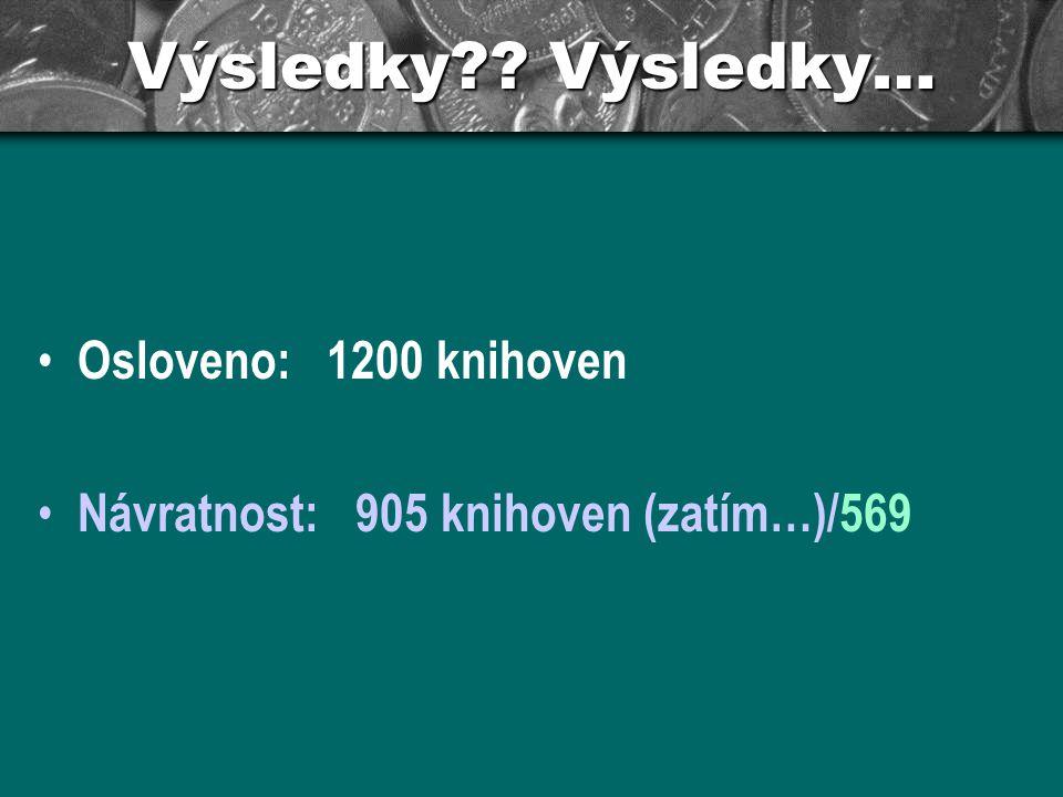 Výsledky Výsledky… Osloveno: 1200 knihoven Návratnost: 905 knihoven (zatím…)/569