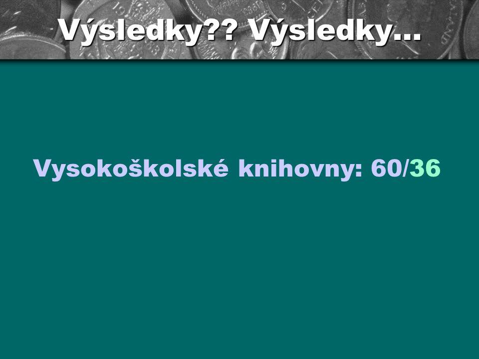 Výsledky Výsledky… Vysokoškolské knihovny: 60/36