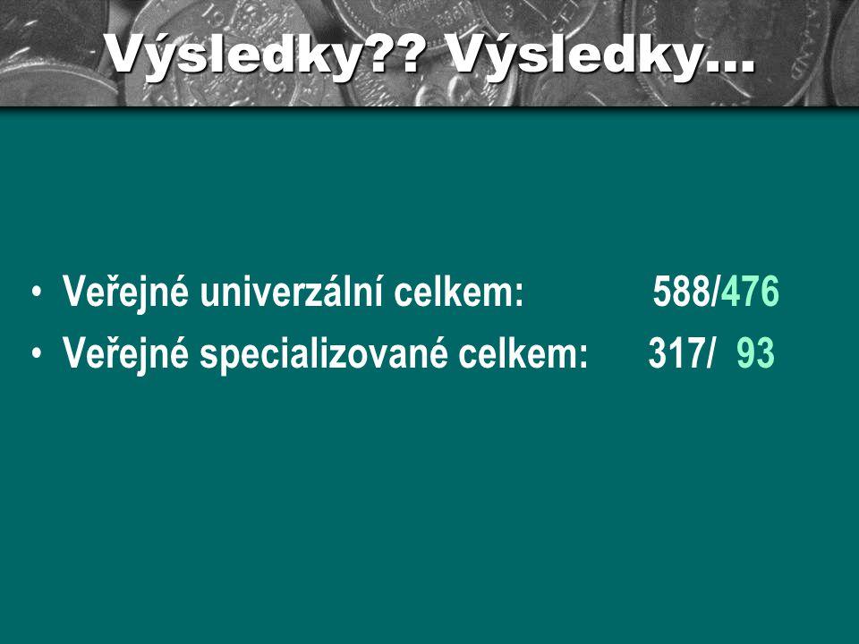 Výsledky Výsledky… Veřejné univerzální celkem: 588/476 Veřejné specializované celkem: 317/ 93