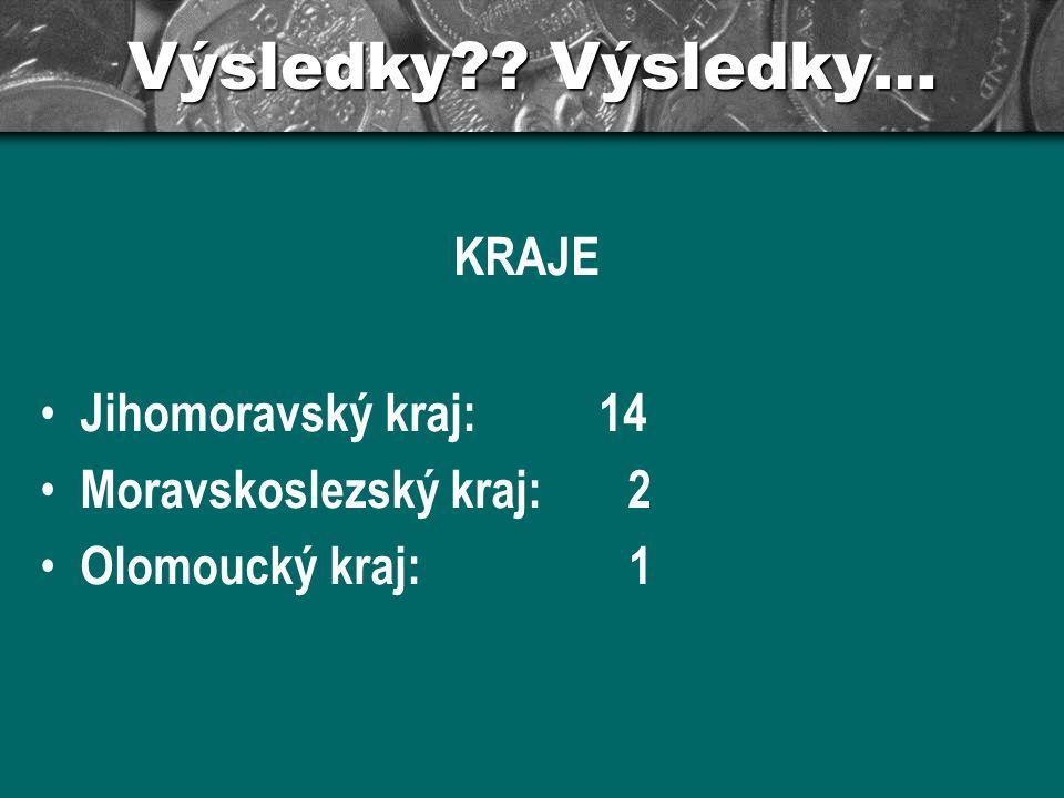 Výsledky Výsledky… KRAJE Jihomoravský kraj: 14 Moravskoslezský kraj: 2 Olomoucký kraj: 1