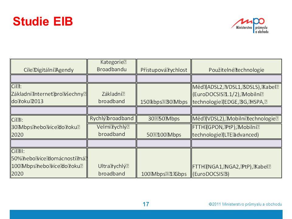 2011  Ministerstvo průmyslu a obchodu Studie EIB 17