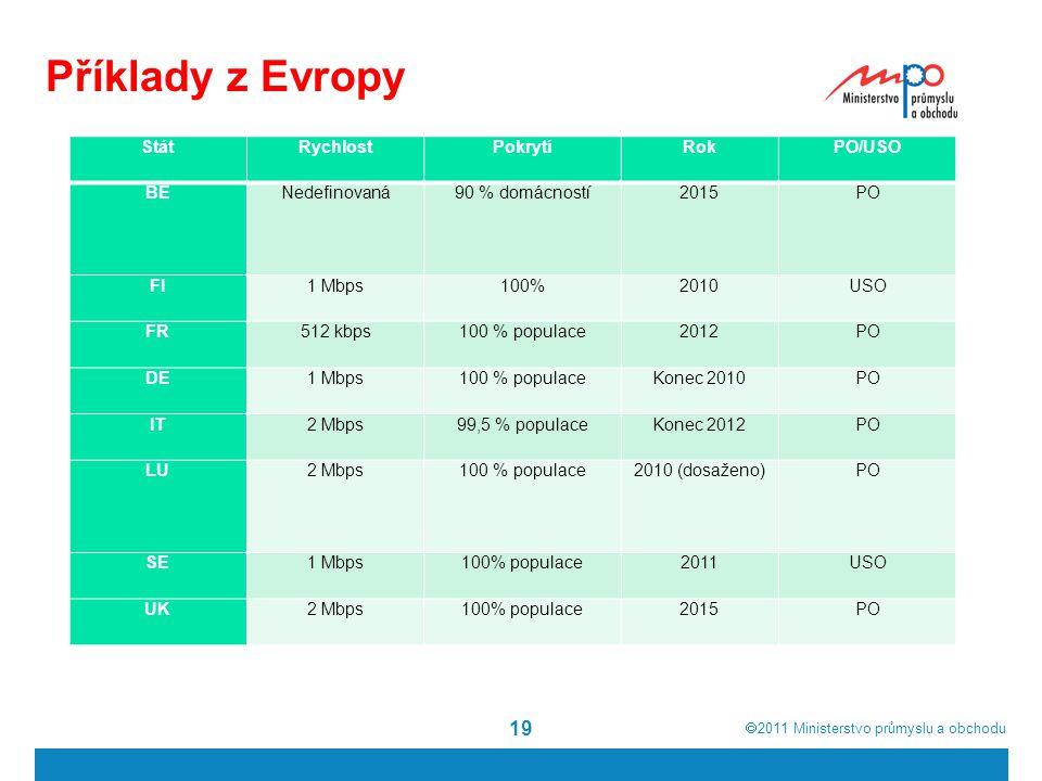  2011  Ministerstvo průmyslu a obchodu Příklady z Evropy StátRychlostPokrytíRokPO/USO BENedefinovaná90 % domácností2015PO FI1 Mbps100%2010USO FR512