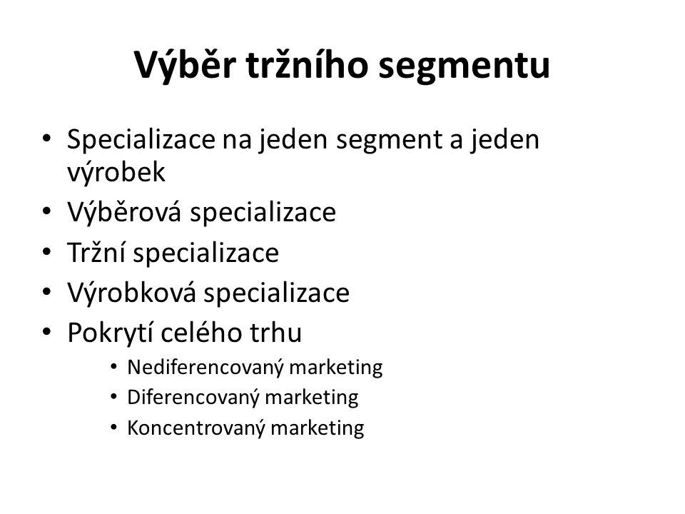 Výběr tržního segmentu Specializace na jeden segment a jeden výrobek Výběrová specializace Tržní specializace Výrobková specializace Pokrytí celého tr