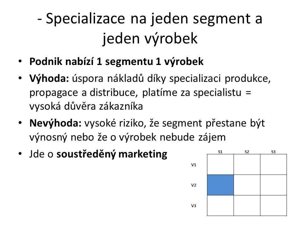 - Specializace na jeden segment a jeden výrobek Podnik nabízí 1 segmentu 1 výrobek Výhoda: úspora nákladů díky specializaci produkce, propagace a dist