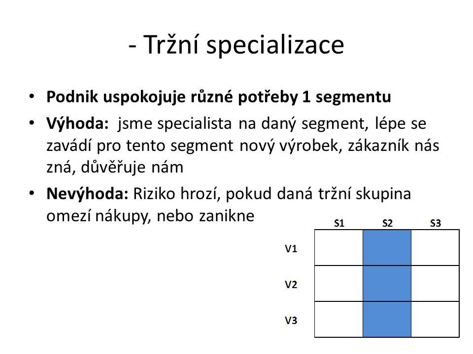 - Tržní specializace Podnik uspokojuje různé potřeby 1 segmentu Výhoda: jsme specialista na daný segment, lépe se zavádí pro tento segment nový výrobe