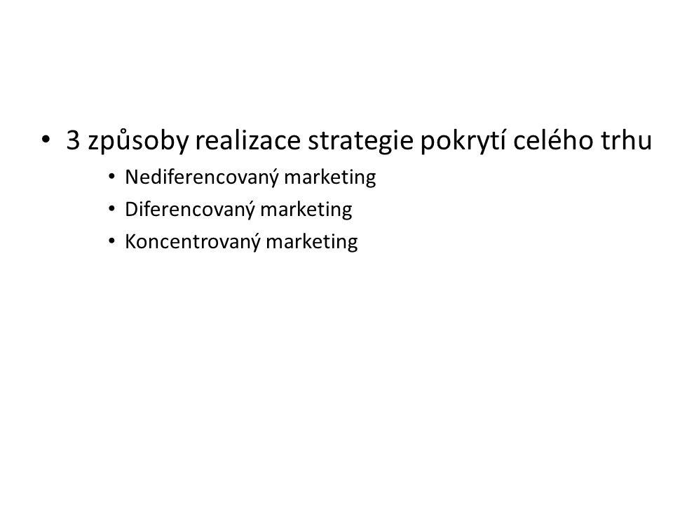 3 způsoby realizace strategie pokrytí celého trhu Nediferencovaný marketing Diferencovaný marketing Koncentrovaný marketing
