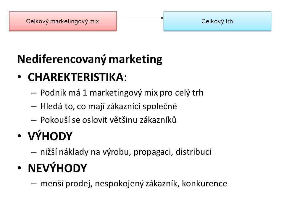 Nediferencovaný marketing CHAREKTERISTIKA: – Podnik má 1 marketingový mix pro celý trh – Hledá to, co mají zákazníci společné – Pokouší se oslovit vět