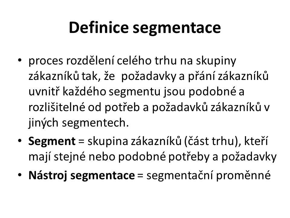 Definice segmentace proces rozdělení celého trhu na skupiny zákazníků tak, že požadavky a přání zákazníků uvnitř každého segmentu jsou podobné a rozli