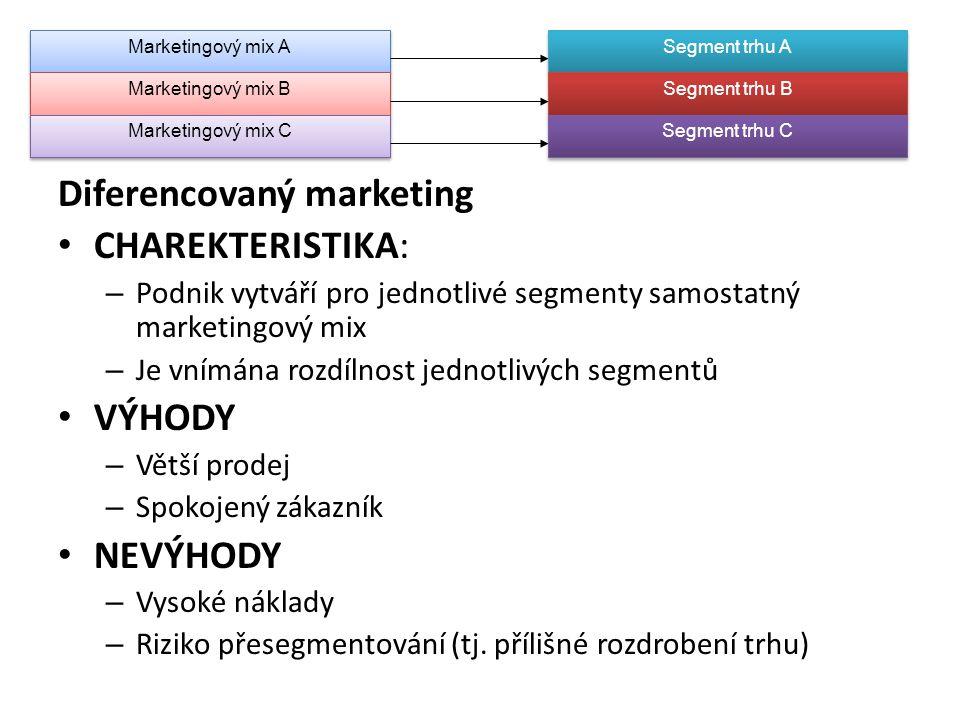 Diferencovaný marketing CHAREKTERISTIKA: – Podnik vytváří pro jednotlivé segmenty samostatný marketingový mix – Je vnímána rozdílnost jednotlivých seg