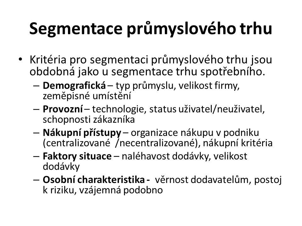 Segmentace průmyslového trhu Kritéria pro segmentaci průmyslového trhu jsou obdobná jako u segmentace trhu spotřebního. – Demografická – typ průmyslu,