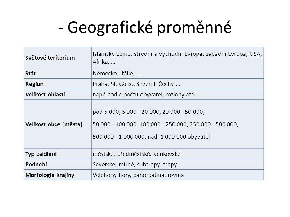 - Geografické proměnné Světové teritorium Islámské země, střední a východní Evropa, západní Evropa, USA, Afrika….. StátNěmecko, Itálie, … RegionPraha,