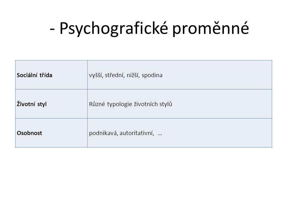 - Psychologické (behavioristické) p.