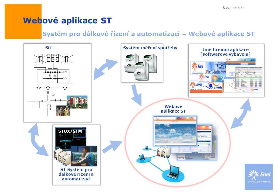 Uso: Aziendale Webové aplikace ST Systém pro dálkové řízení a automatizaci – Webové aplikace ST Měření Statistika a výkonnostní charakteristiky systému Řízení aktivní sítě Údržba GIS a síťové diagramyUdálosti STAMI – ST Advanced Metering Interface
