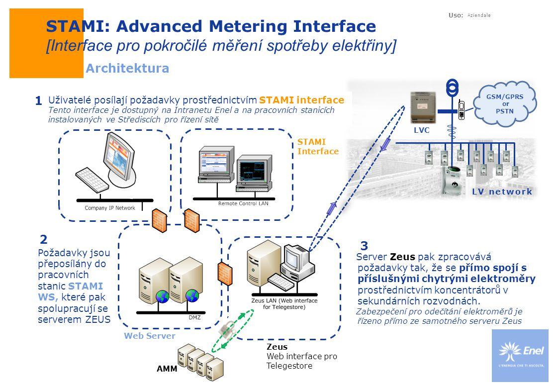 Uso: Aziendale STAMI: Advanced Metering Interface [Interface pro pokročilé měření spotřeby elektřiny] Architektura LVC GSM/GPRS or PSTN LV network Uživatelé posílají požadavky prostřednictvím STAMI interface Tento interface je dostupný na Intranetu Enel a na pracovních stanicích instalovaných ve Střediscích pro řízení sítě 1 Požadavky jsou přeposílány do pracovních stanic STAMI WS, které pak spolupracují se serverem ZEUS 2 Server Zeus pak zpracovává požadavky tak, že se přímo spojí s příslušnými chytrými elektroměry prostřednictvím koncentrátorů v sekundárních rozvodnách.