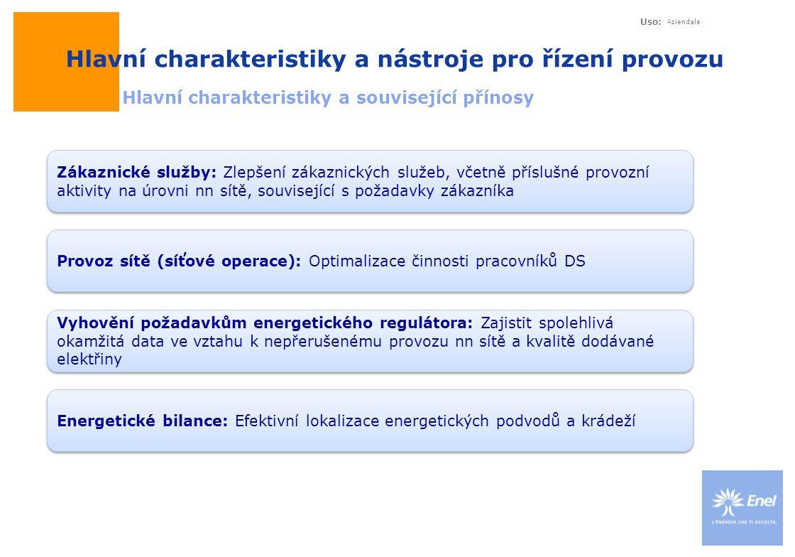 Uso: Aziendale STAMI: Advanced Metering Interface Prohlížení menu informace: Výpadky napětí Porucha může postihnout jednu nebo více fází