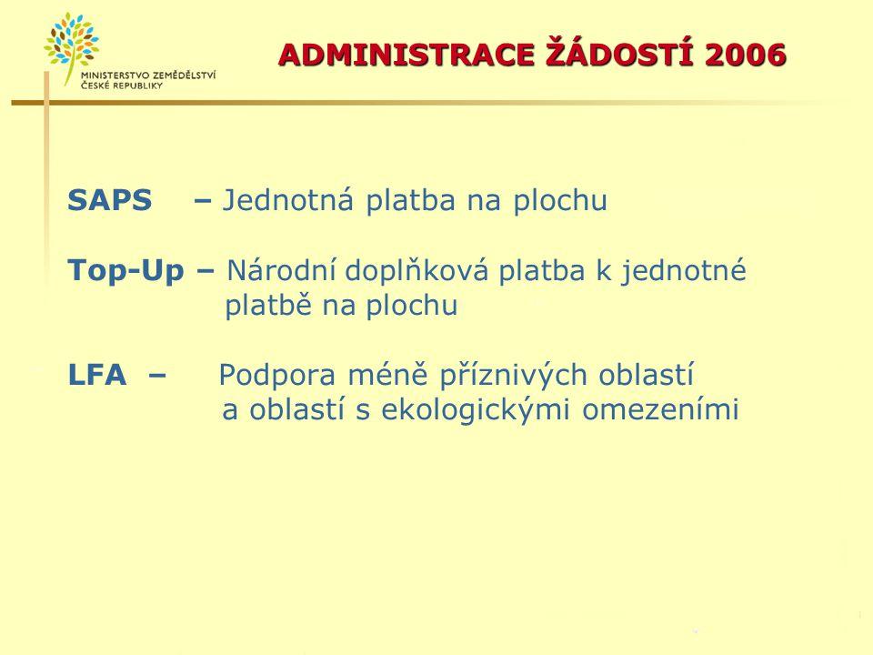  směrnice H0201  metodický pokyn pro standardní administraci na ZA-PÚ  změna žadatele, převod žádostí, vyšší moc – MP č.