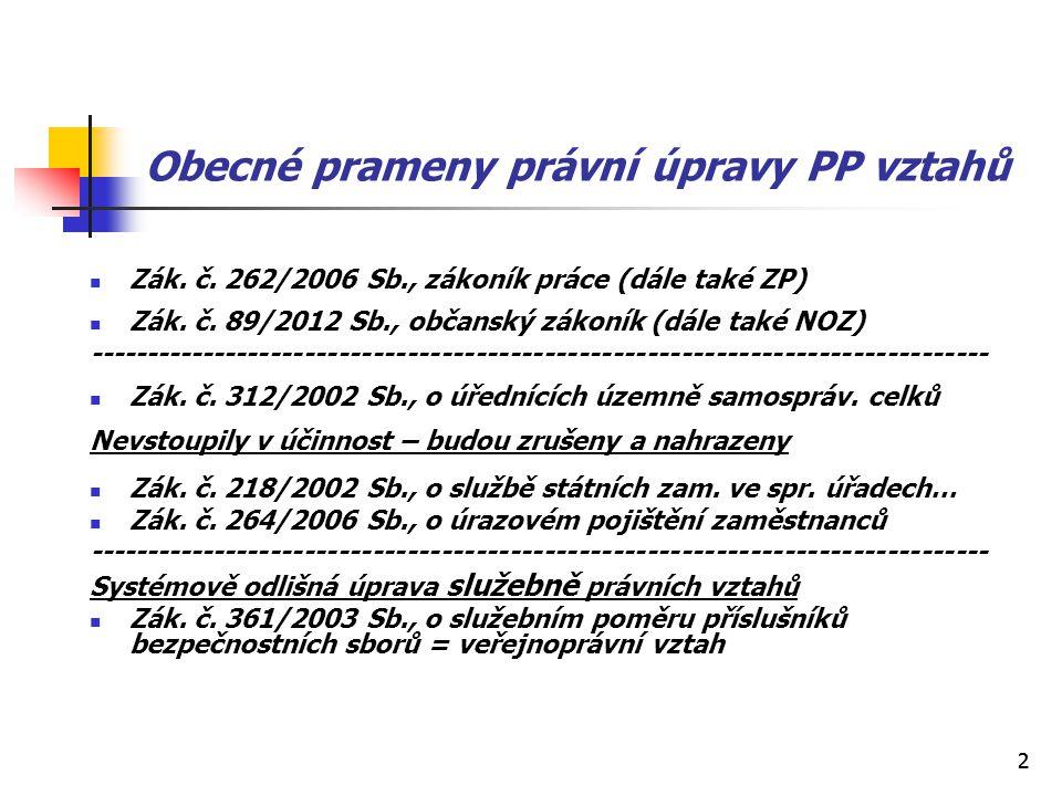 22 Obecné prameny právní úpravy PP vztahů Zák. č. 262/2006 Sb., zákoník práce (dále také ZP) Zák. č. 89/2012 Sb., občanský zákoník (dále také NOZ) ---