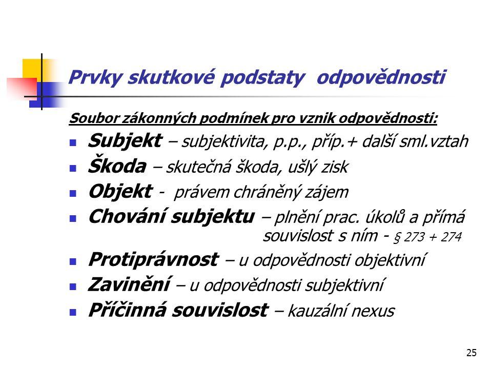 25 Prvky skutkové podstaty odpovědnosti Soubor zákonných podmínek pro vznik odpovědnosti: Subjekt – subjektivita, p.p., příp.+ další sml.vztah Škoda –
