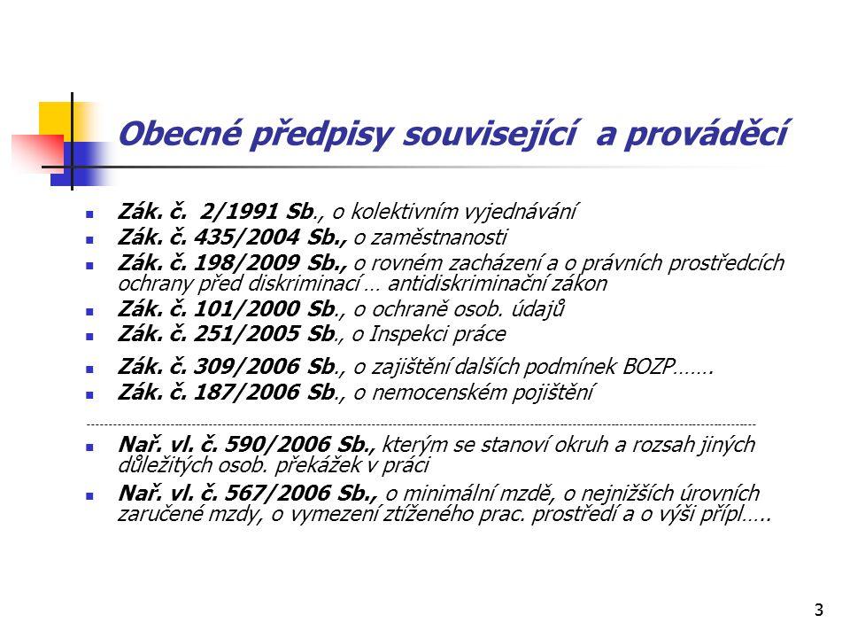 33 Obecné předpisy související a prováděcí Zák. č. 2/1991 Sb., o kolektivním vyjednávání Zák. č. 435/2004 Sb., o zaměstnanosti Zák. č. 198/2009 Sb., o