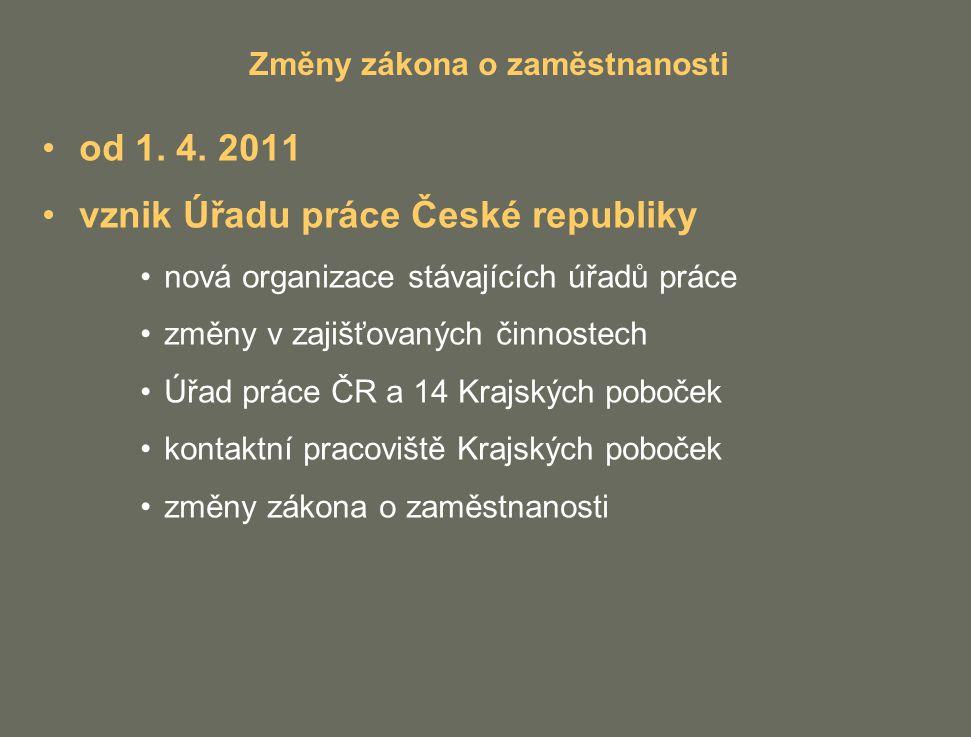 Změny zákona o zaměstnanosti od 1. 4. 2011 vznik Úřadu práce České republiky nová organizace stávajících úřadů práce změny v zajišťovaných činnostech
