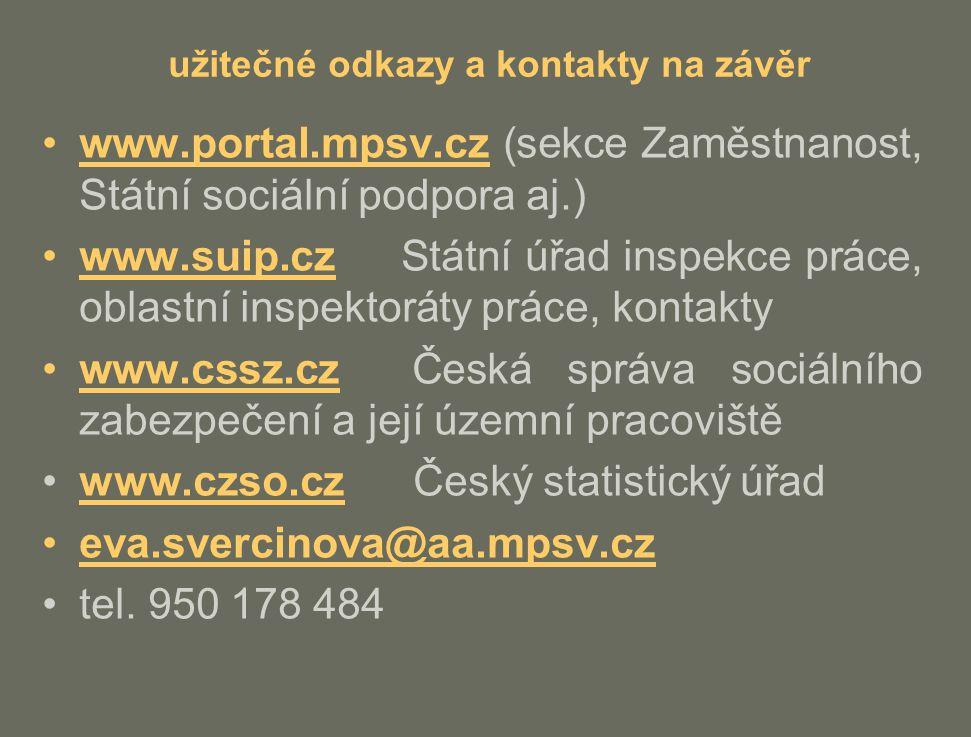 užitečné odkazy a kontakty na závěr www.portal.mpsv.cz (sekce Zaměstnanost, Státní sociální podpora aj.)www.portal.mpsv.cz www.suip.cz Státní úřad ins