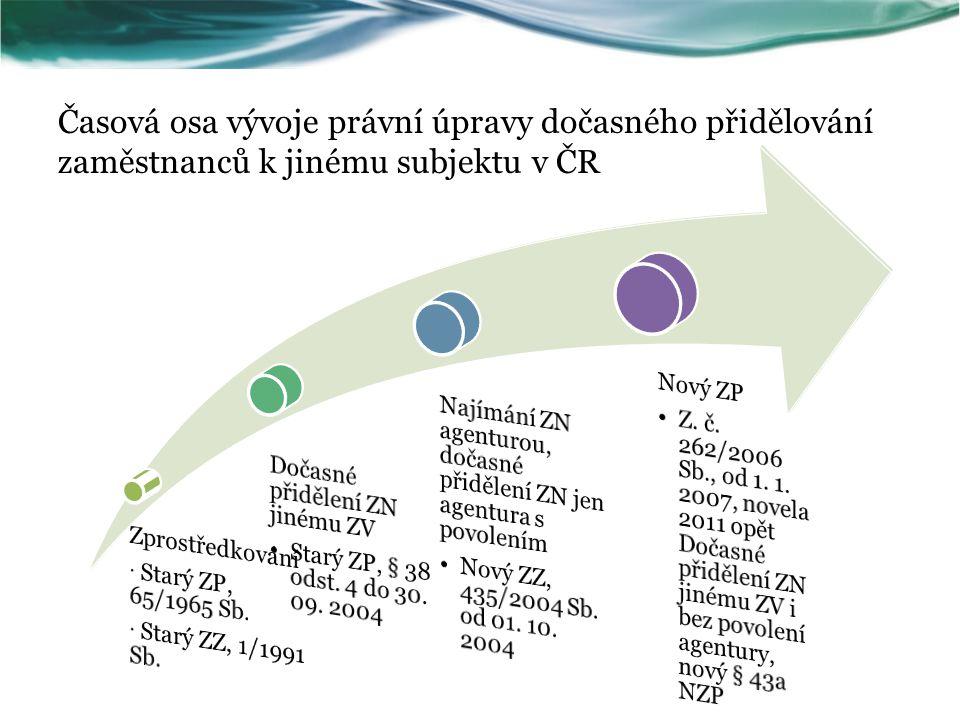 Časová osa vývoje právní úpravy dočasného přidělování zaměstnanců k jinému subjektu v ČR