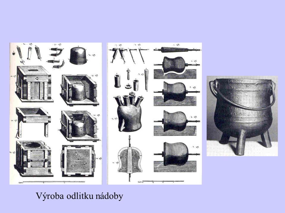 Výroba odlitku nádoby