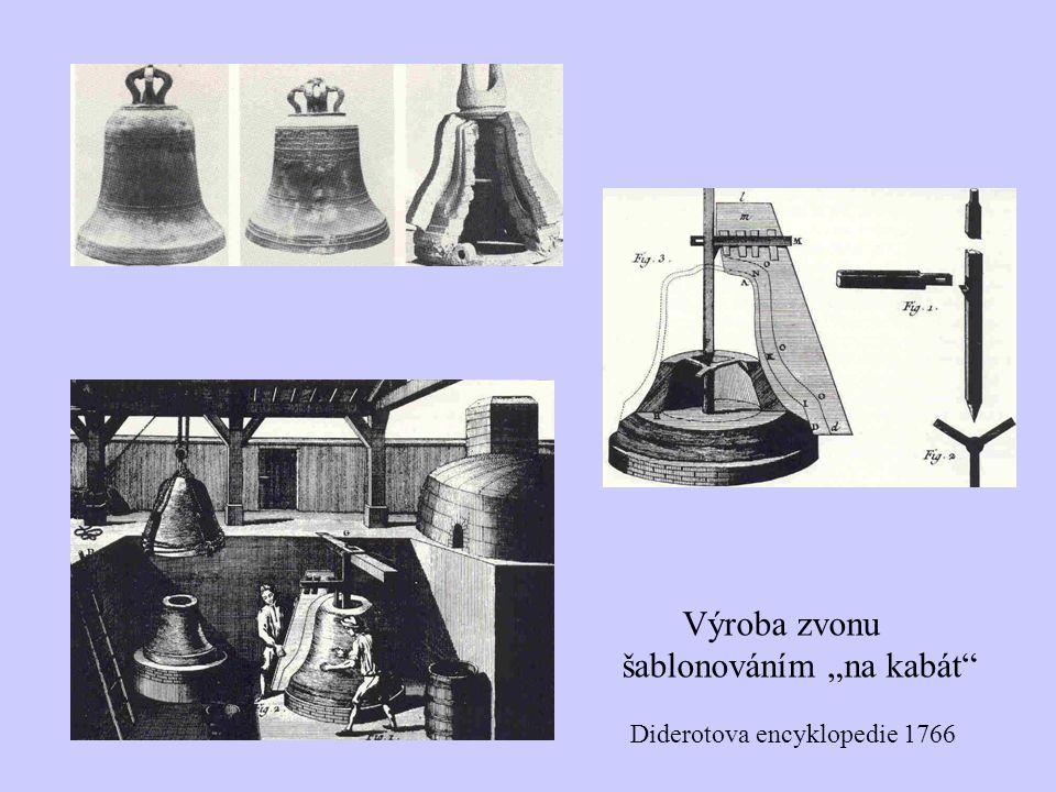 """Diderotova encyklopedie 1766 Výroba zvonu šablonováním """"na kabát"""