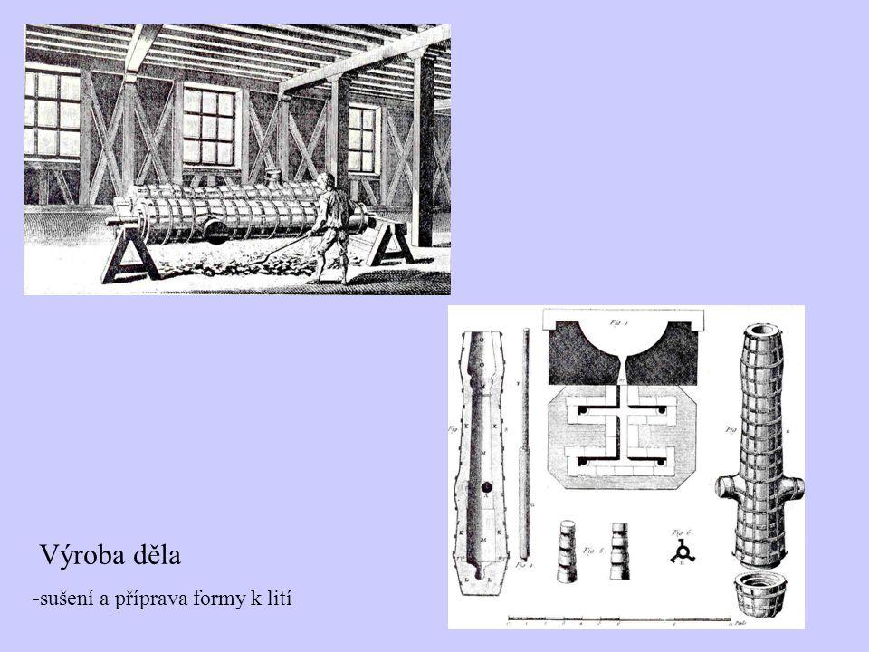 Výroba děla -sušení a příprava formy k lití