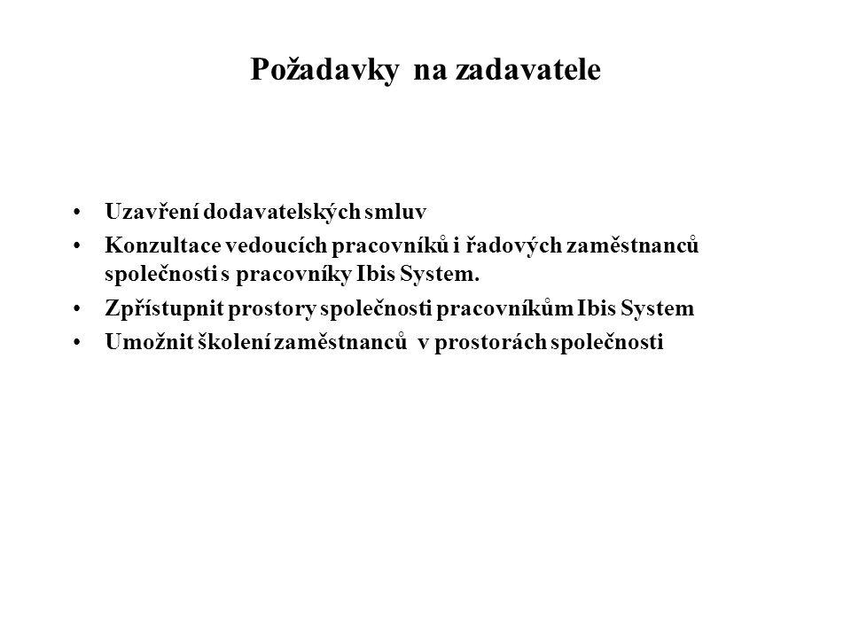 Požadavky na zadavatele Uzavření dodavatelských smluv Konzultace vedoucích pracovníků i řadových zaměstnanců společnosti s pracovníky Ibis System.