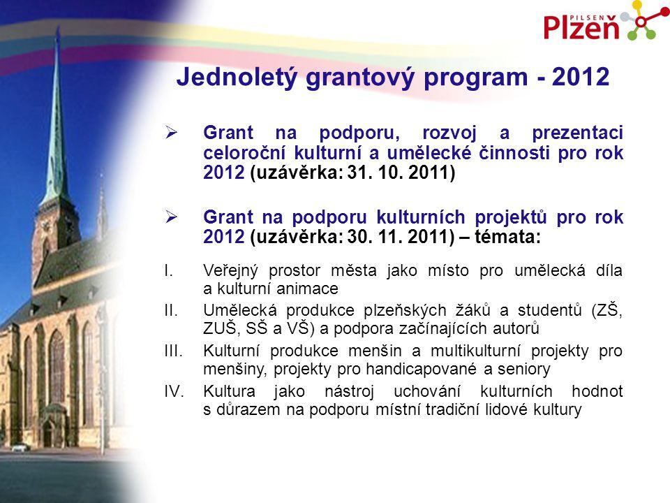 Jednoletý grantový program - 2012  Grant na podporu, rozvoj a prezentaci celoroční kulturní a umělecké činnosti pro rok 2012 (uzávěrka: 31.