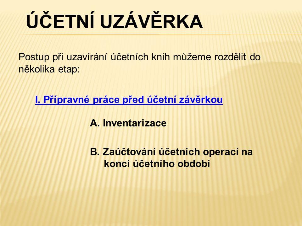 ÚČETNÍ UZÁVĚRKA II.Účetní uzávěrka A.