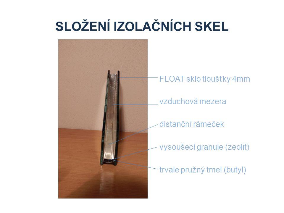 SLOŽENÍ IZOLAČNÍCH SKEL FLOAT sklo tloušťky 4mm vzduchová mezera distanční rámeček vysoušecí granule (zeolit) trvale pružný tmel (butyl)