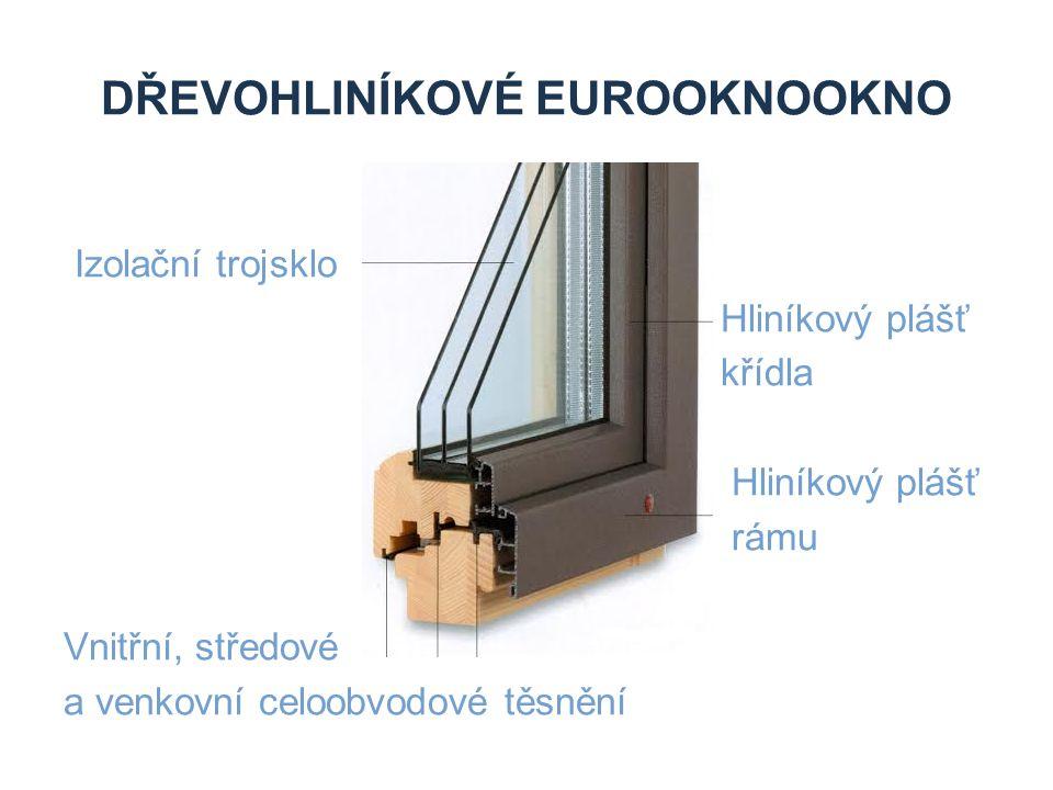 DŘEVOHLINÍKOVÉ EUROOKNOOKNO S TERMOIZOLAČNÍ VRSTVOU Hliníkový plášť křídla Izolační trojsklo a rámu Vnitřní, středové a venkovní těsnění Termoizolační vrstvy