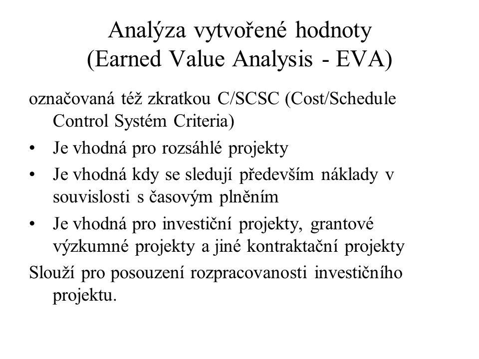 Výpočet ukazatelů Časová (prováděcí) odchylka – porovnání rozpočtových nákladů provedených prací (BCWP) s rozpočtovými náklady plánovaných prací (BCWS) SV = BCWP – BCWS SV > 0 práce jsou v předstihu oproti plánu SV < 0 práce jsou ve zpoždění oproti plánu Nákladová odchylka – porovnání rozpočtových nákladů provedených prací se skutečnými náklady provedených prací CV = BCWP – ACWP ACúčetní odchylka (skutečné náklady od začátku projektu do daného stavu) VACodchylka nákladů při dokončení VAC = BAC – EAC