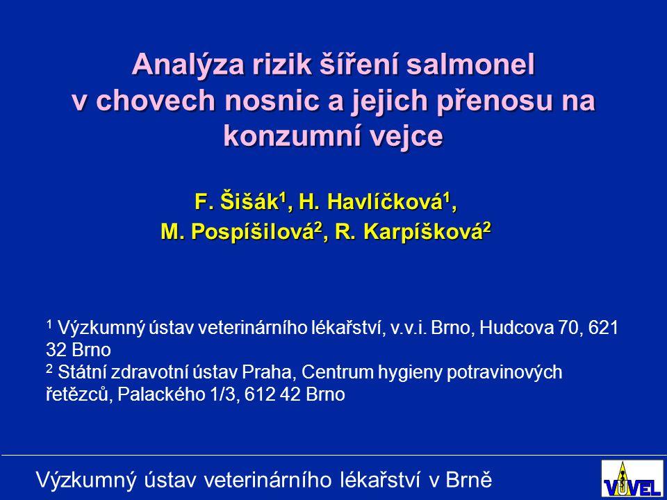 Výzkumný ústav veterinárního lékařství v Brně Analýza rizik šíření salmonel v chovech nosnic a jejich přenosu na konzumní vejce F.