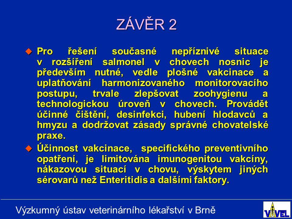 Výzkumný ústav veterinárního lékařství v Brně ZÁVĚR 2  Pro řešení současné nepříznivé situace v rozšíření salmonel v chovech nosnic je především nutné, vedle plošné vakcinace a uplatňování harmonizovaného monitorovacího postupu, trvale zlepšovat zoohygienu a technologickou úroveň v chovech.