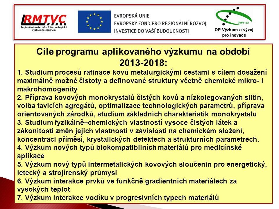 Cíle programu aplikovaného výzkumu na období 2013-2018: 1. Studium procesů rafinace kovů metalurgickými cestami s cílem dosažení maximálně možné čisto