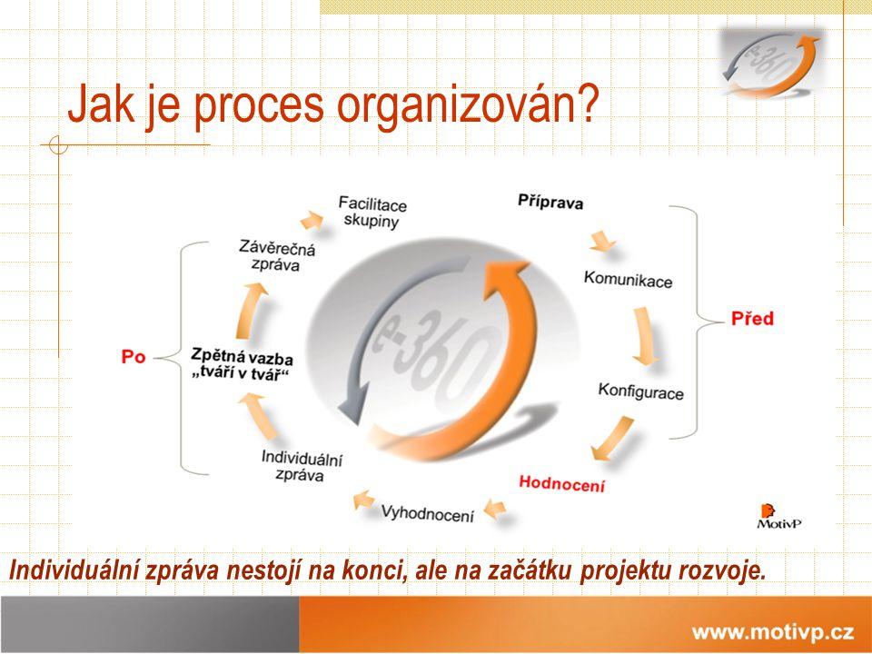 Jak je proces organizován Individuální zpráva nestojí na konci, ale na začátku projektu rozvoje.