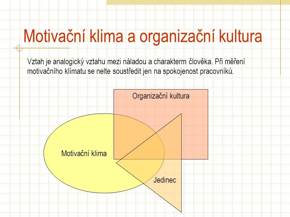 Motivační klima a organizační kultura Vztah je analogický vztahu mezi náladou a charakterm člověka.