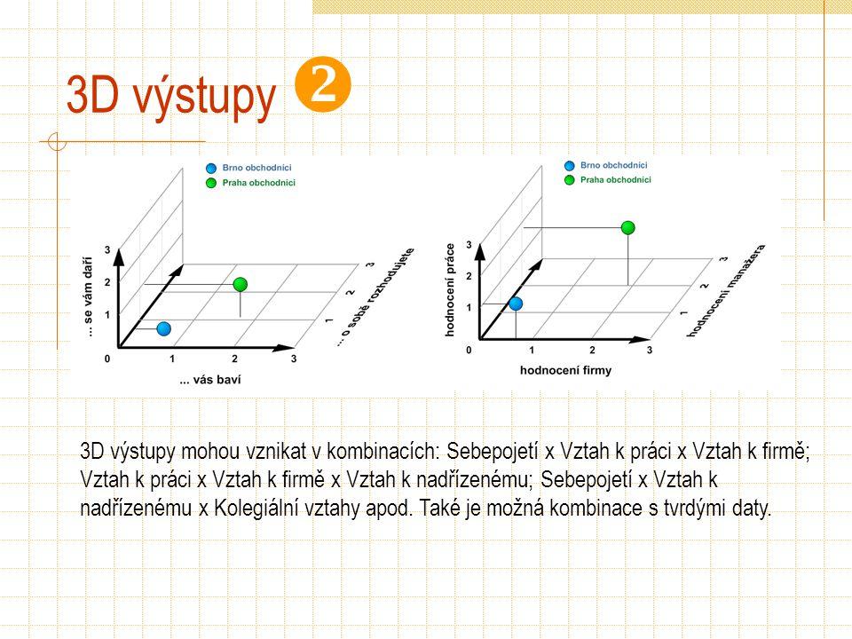 3D výstupy  3D výstupy mohou vznikat v kombinacích: Sebepojetí x Vztah k práci x Vztah k firmě; Vztah k práci x Vztah k firmě x Vztah k nadřízenému; Sebepojetí x Vztah k nadřízenému x Kolegiální vztahy apod.