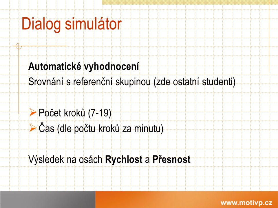 Dialog simulátor Automatické vyhodnocení Srovnání s referenční skupinou (zde ostatní studenti)  Počet kroků (7-19)  Čas (dle počtu kroků za minutu) Výsledek na osách Rychlost a Přesnost