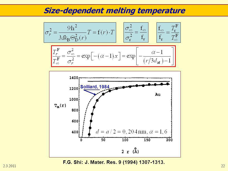 2.3.201122 Size-dependent melting temperature Solliard, 1984 F.G.