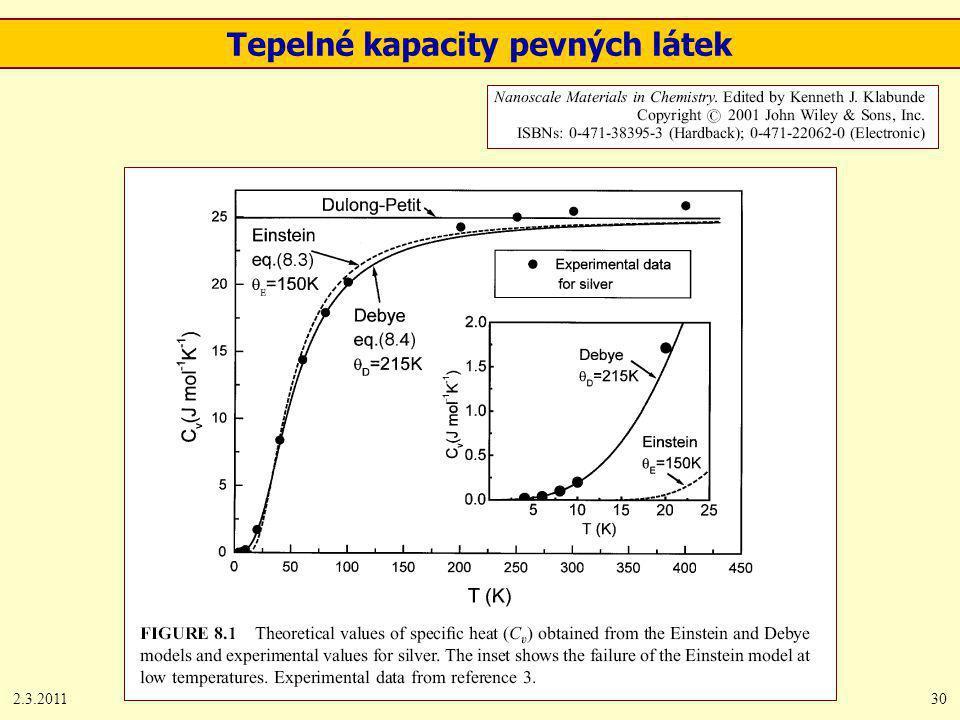 2.3.201130 Tepelné kapacity pevných látek