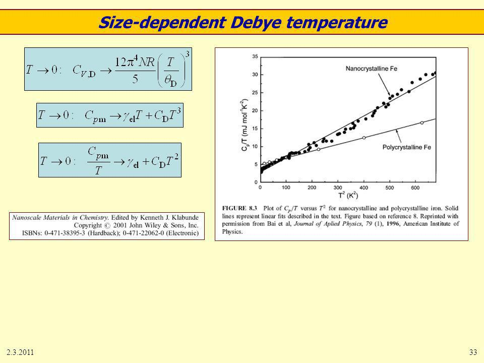 2.3.201133 Size-dependent Debye temperature