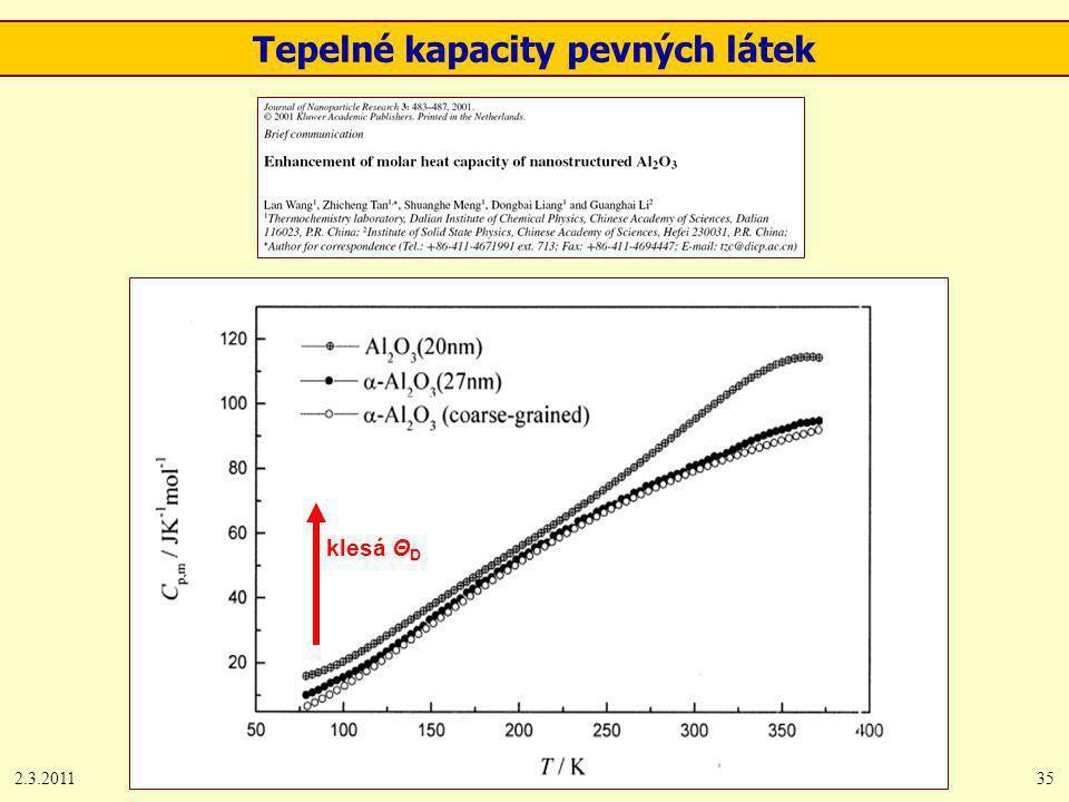 2.3.201135 Tepelné kapacity pevných látek klesá Θ D