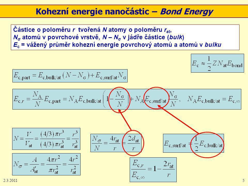 2.3.20115 Kohezní energie nanočástic – Bond Energy Částice o poloměru r tvořená N atomy o poloměru r at, N σ atomů v povrchové vrstvě, N – N σ v jádře