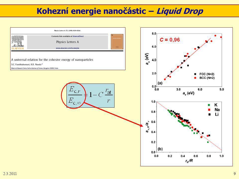2.3.20119 C = 0,96 Kohezní energie nanočástic – Liquid Drop
